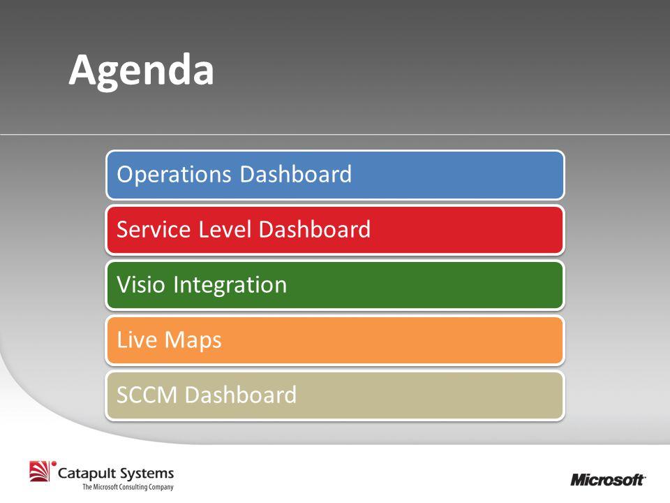 Agenda Operations DashboardService Level DashboardVisio IntegrationLive MapsSCCM Dashboard