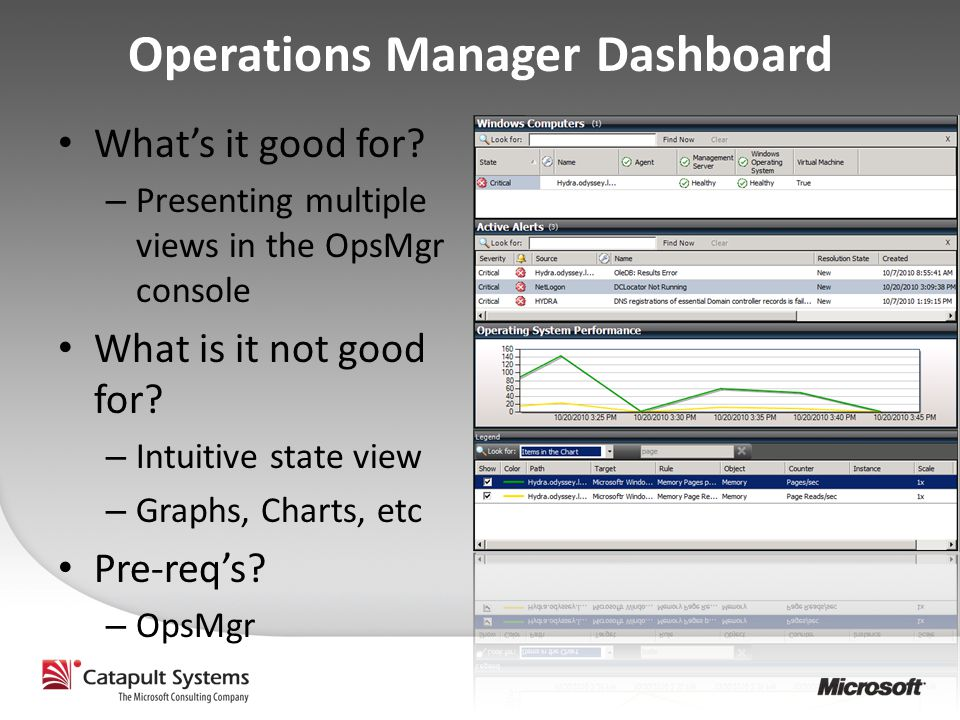 Operations Manager Dashboard Demo
