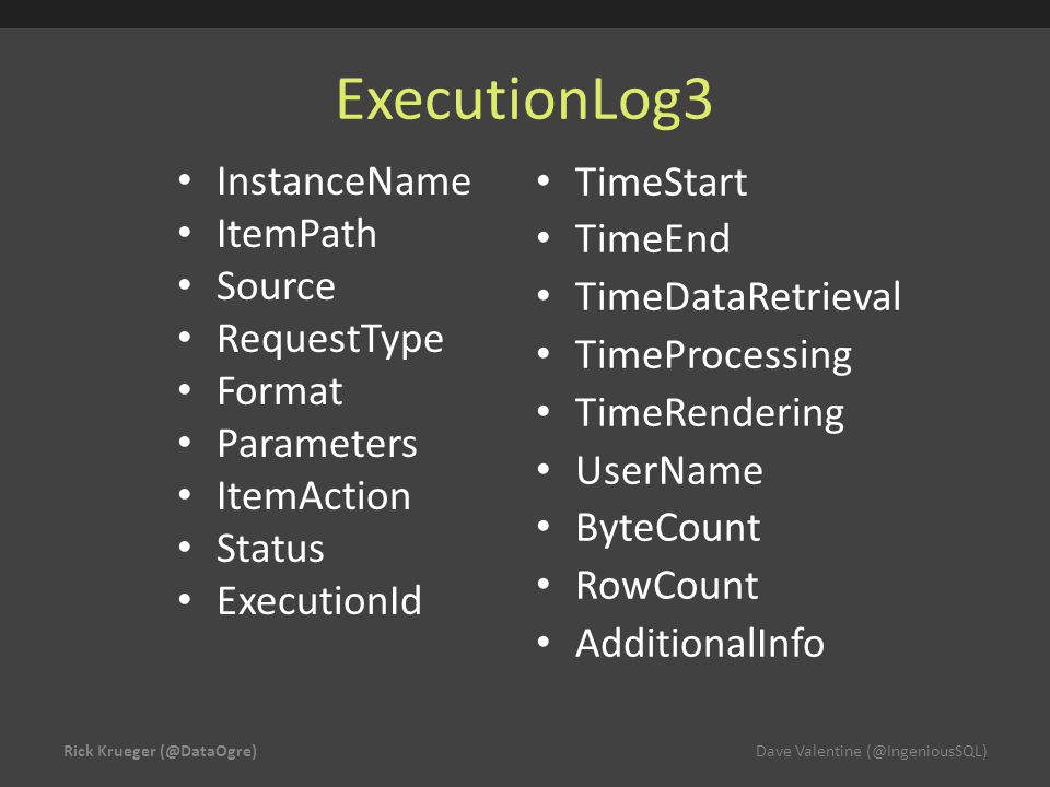 ExecutionLog3 InstanceName ItemPath Source RequestType Format Parameters ItemAction Status ExecutionId Rick Krueger (@DataOgre)Dave Valentine (@IngeniousSQL) TimeStart TimeEnd TimeDataRetrieval TimeProcessing TimeRendering UserName ByteCount RowCount AdditionalInfo