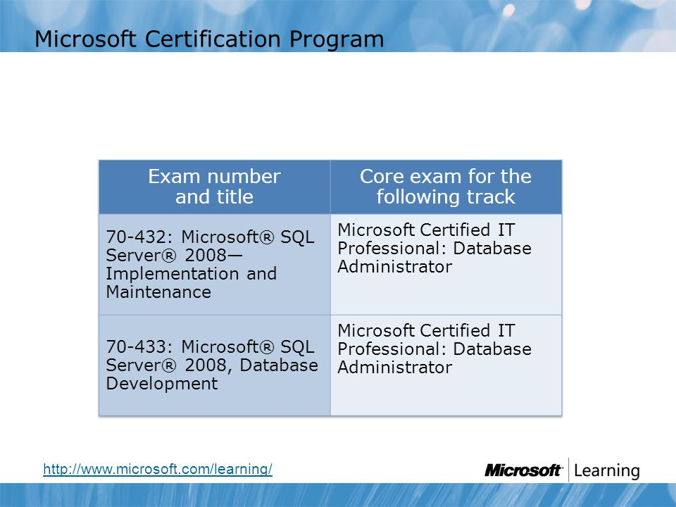 Microsoft Certification Program http://www.microsoft.com/learning/