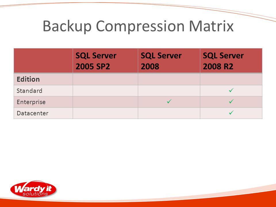 Backup Compression Matrix SQL Server 2005 SP2 SQL Server 2008 SQL Server 2008 R2 Edition Standard Enterprise Datacenter