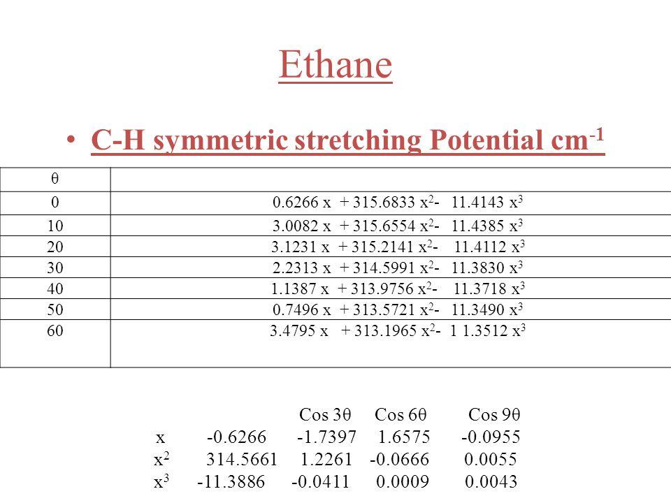 Ethane C-H symmetric stretching Potential cm -1 θ 00.6266 x + 315.6833 x 2 - 11.4143 x 3 103.0082 x + 315.6554 x 2 - 11.4385 x 3 203.1231 x + 315.2141 x 2 - 11.4112 x 3 302.2313 x + 314.5991 x 2 - 11.3830 x 3 401.1387 x + 313.9756 x 2 - 11.3718 x 3 500.7496 x + 313.5721 x 2 - 11.3490 x 3 603.4795 x + 313.1965 x 2 - 1 1.3512 x 3 Cos 3θ Cos 6θ Cos 9θ x -0.6266 -1.7397 1.6575 -0.0955 x 2 314.5661 1.2261 -0.0666 0.0055 x 3 -11.3886 -0.0411 0.0009 0.0043