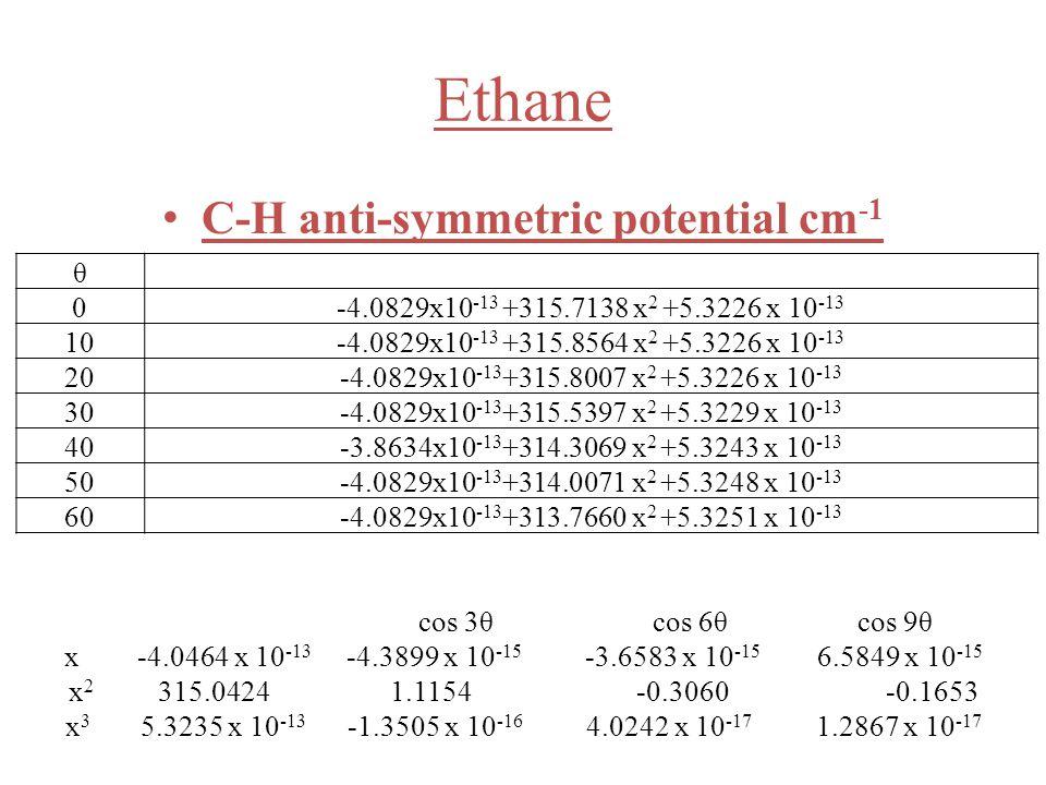 Ethane C-H anti-symmetric potential cm -1 θ 0-4.0829x10 -13 +315.7138 x 2 +5.3226 x 10 -13 10-4.0829x10 -13 +315.8564 x 2 +5.3226 x 10 -13 20-4.0829x10 -13 +315.8007 x 2 +5.3226 x 10 -13 30-4.0829x10 -13 +315.5397 x 2 +5.3229 x 10 -13 40-3.8634x10 -13 +314.3069 x 2 +5.3243 x 10 -13 50-4.0829x10 -13 +314.0071 x 2 +5.3248 x 10 -13 60-4.0829x10 -13 +313.7660 x 2 +5.3251 x 10 -13 cos 3θ cos 6θ cos 9θ x -4.0464 x 10 -13 -4.3899 x 10 -15 -3.6583 x 10 -15 6.5849 x 10 -15 x 2 315.0424 1.1154 -0.3060 -0.1653 x 3 5.3235 x 10 -13 -1.3505 x 10 -16 4.0242 x 10 -17 1.2867 x 10 -17