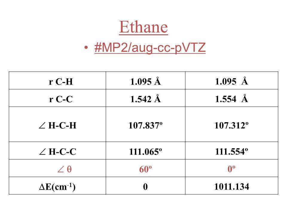 Ethane #MP2/aug-cc-pVTZ r C-H1.095 Å r C-C1.542 Å 1.554 Å  H-C-H 107.837º107.312º  H-C-C 111.065º 111.554º   60º 0º  E(cm -1 )0 1011.134