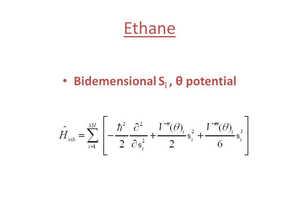 Ethane Bidemensional S i, θ potential