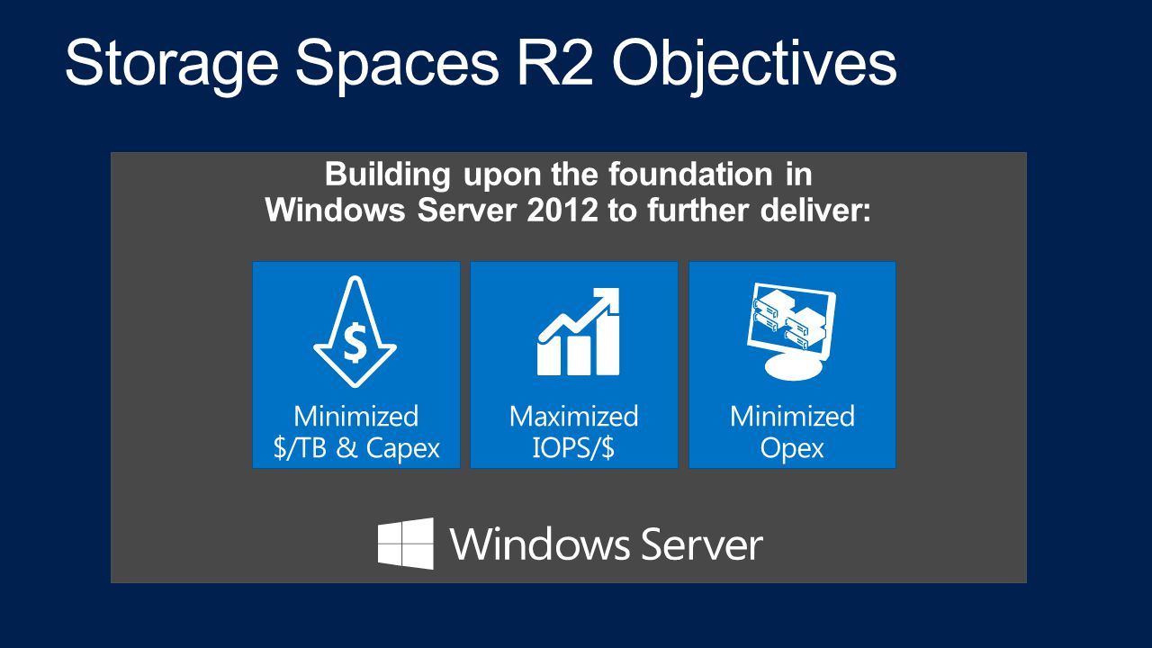 Building upon the foundation in Windows Server 2012 to further deliver: Minimized $/TB & Capex Minimized Opex Maximized IOPS/$