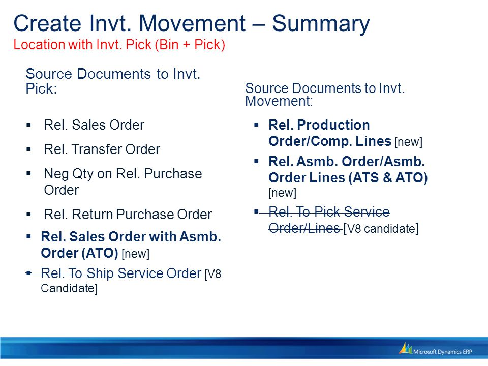 Source Documents to Invt.Pick: Source Documents to Invt.