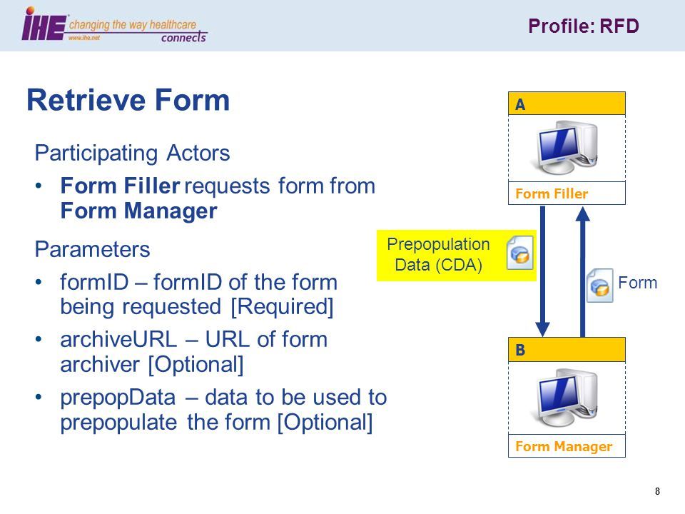 Profile: RFD 19 CCD Medications Section – coded entry Med start and end timeRoute Dose Medication Detail Slide courtesy of