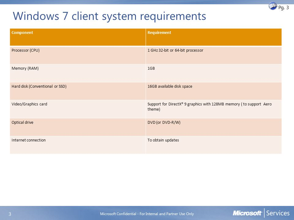 Windows 7 client system requirements ComponentRequirement Processor (CPU)1 GHz 32-bit or 64-bit processor Memory (RAM)1GB Hard disk (Conventional or S