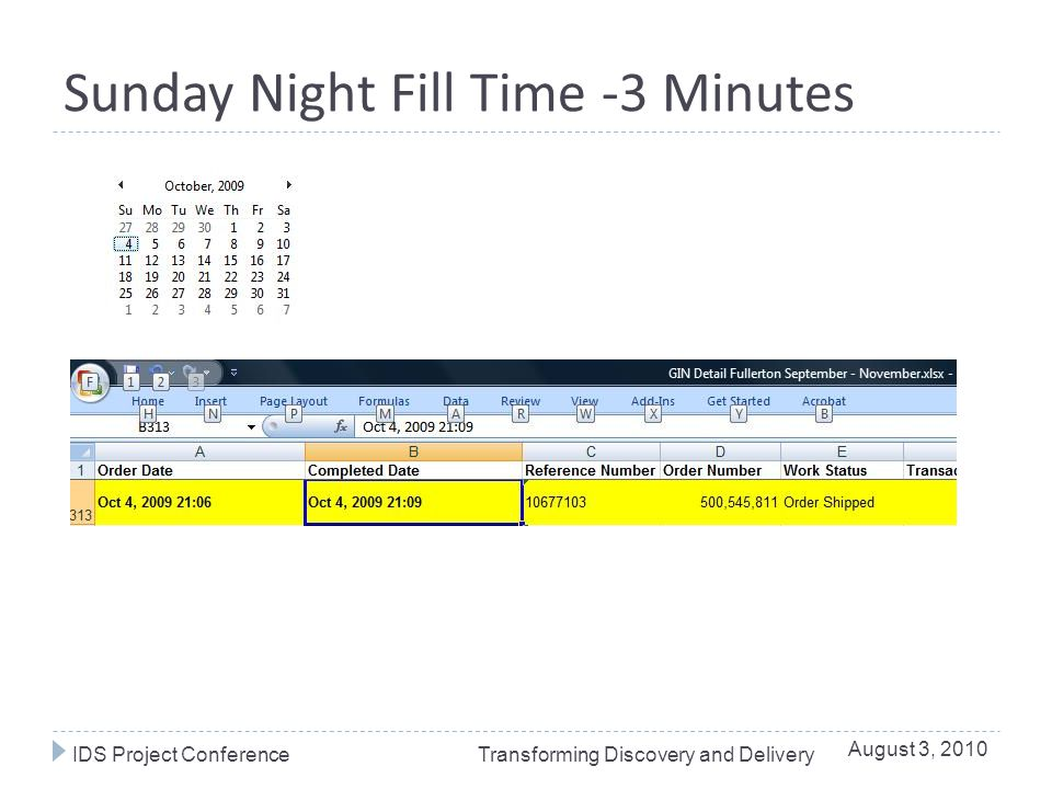 Sunday Night Fill Time -3 Minutes August 3, 2010 IDS Project ConferenceTransforming Discovery and Delivery
