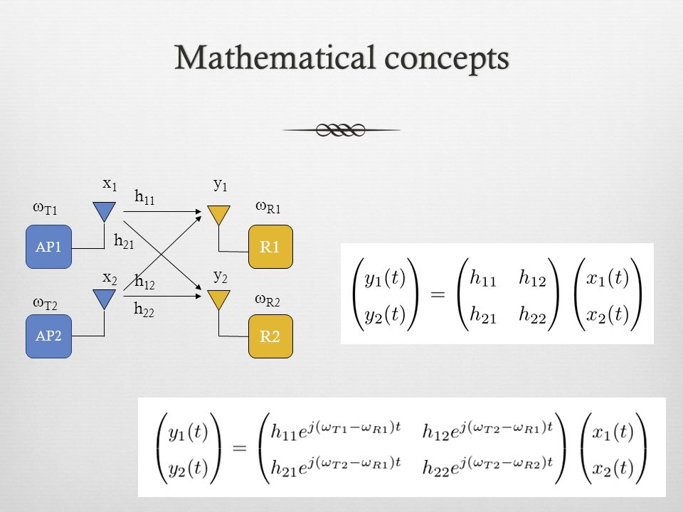Mathematical conceptsMathematical concepts AP1 R1 AP2 R2 x1x1 x2x2 h 11 h 21 h 12 h 22 y1y1 y2y2 ω T1 ω T2 ω R1 ω R2