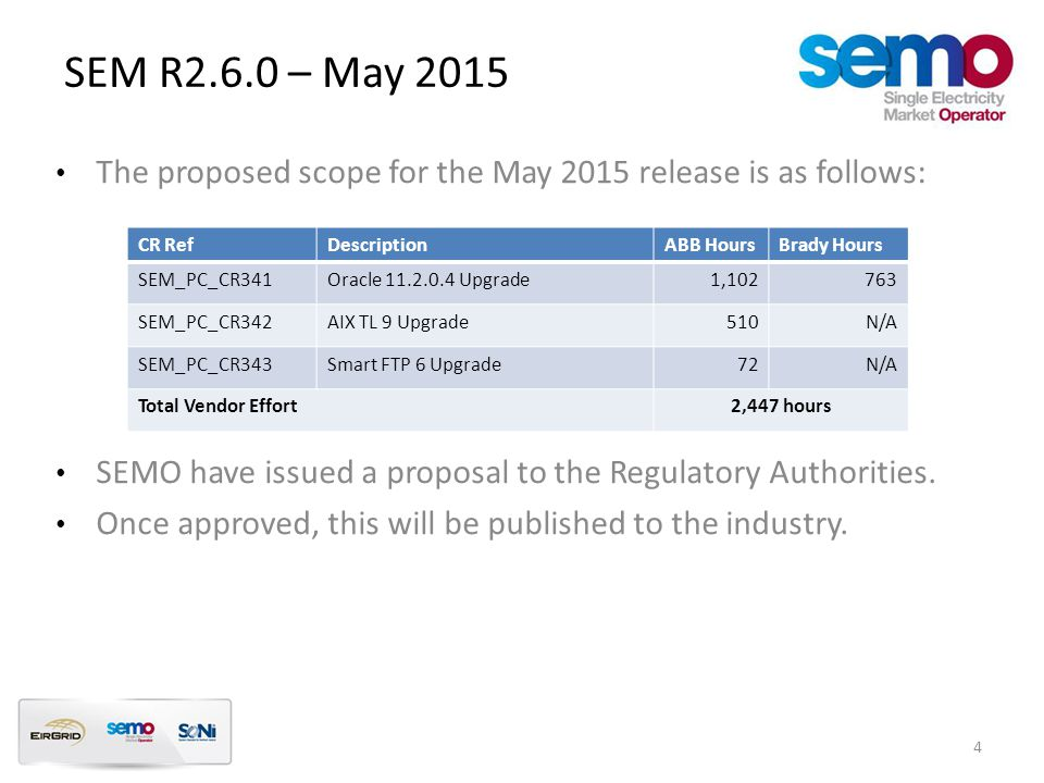 The proposed scope for the May 2015 release is as follows: SEMO have issued a proposal to the Regulatory Authorities. Once approved, this will be publ