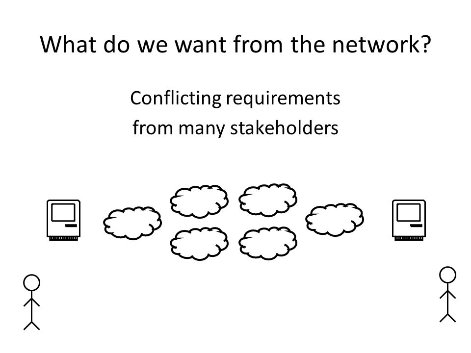 What do we want from the network Conflicting requirements from many stakeholders