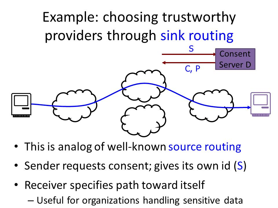 Example: choosing trustworthy providers through sink routing S C, P This is analog of well-known source routing Sender requests consent; gives its own id (S) Receiver specifies path toward itself – Useful for organizations handling sensitive data Consent Server D
