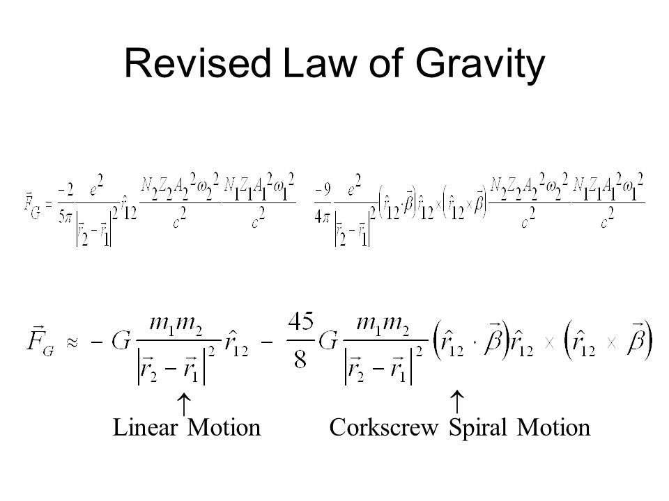 Revised Law of Gravity Linear MotionCorkscrew Spiral Motion  