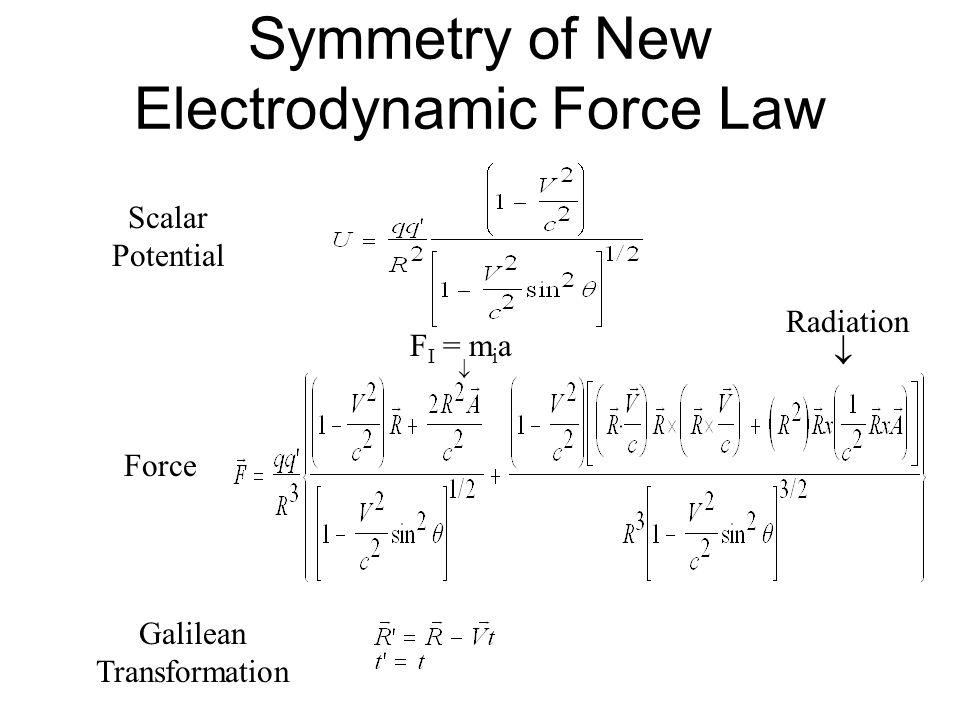 Symmetry of New Electrodynamic Force Law Galilean Transformation Force Scalar Potential Radiation  F I = m i a 