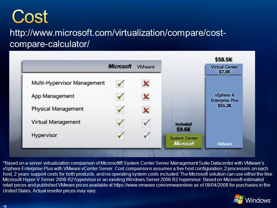 7 *Based on a server virtualization comparison of Microsoft® System Center Server Management Suite Datacenter with VMware's vSphere Enterprise Plus wi