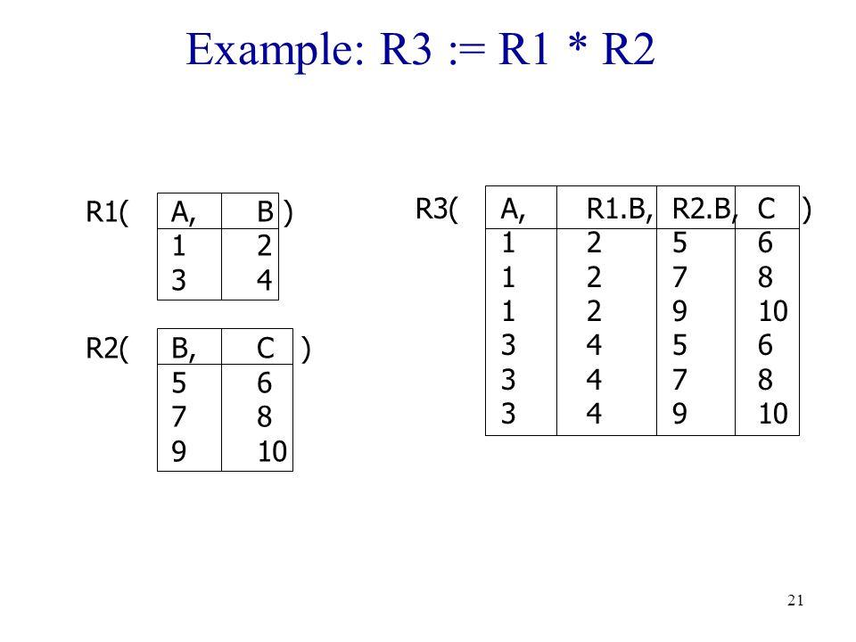21 Example: R3 := R1 * R2 R1(A,B ) 12 34 R2(B,C ) 56 78 910 R3(A,R1.B,R2.B,C ) 1256 1278 12910 3456 3478 34910