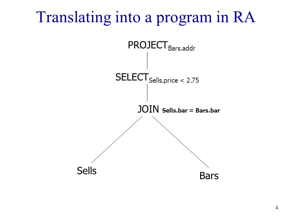 4 Translating into a program in RA Sells Bars JOIN Sells.bar = Bars.bar PROJECT Bars.addr SELECT Sells.price < 2.75