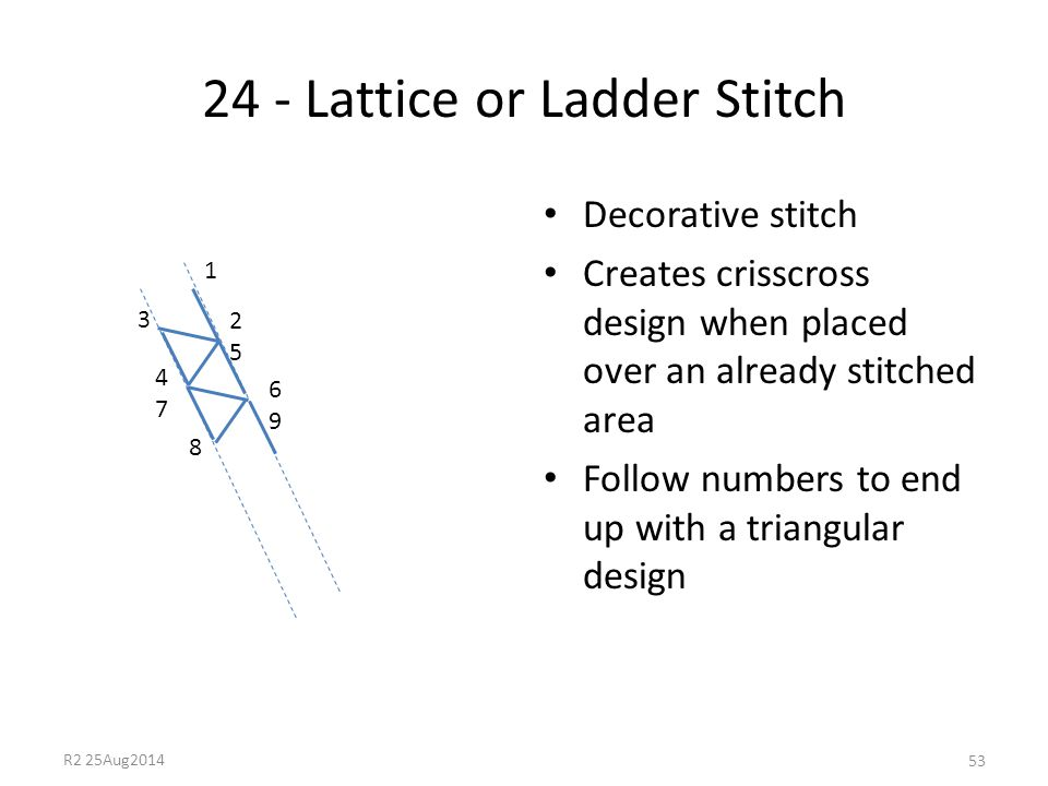 24 - Lattice or Ladder Stitch Decorative stitch Creates crisscross design when placed over an already stitched area Follow numbers to end up with a tr