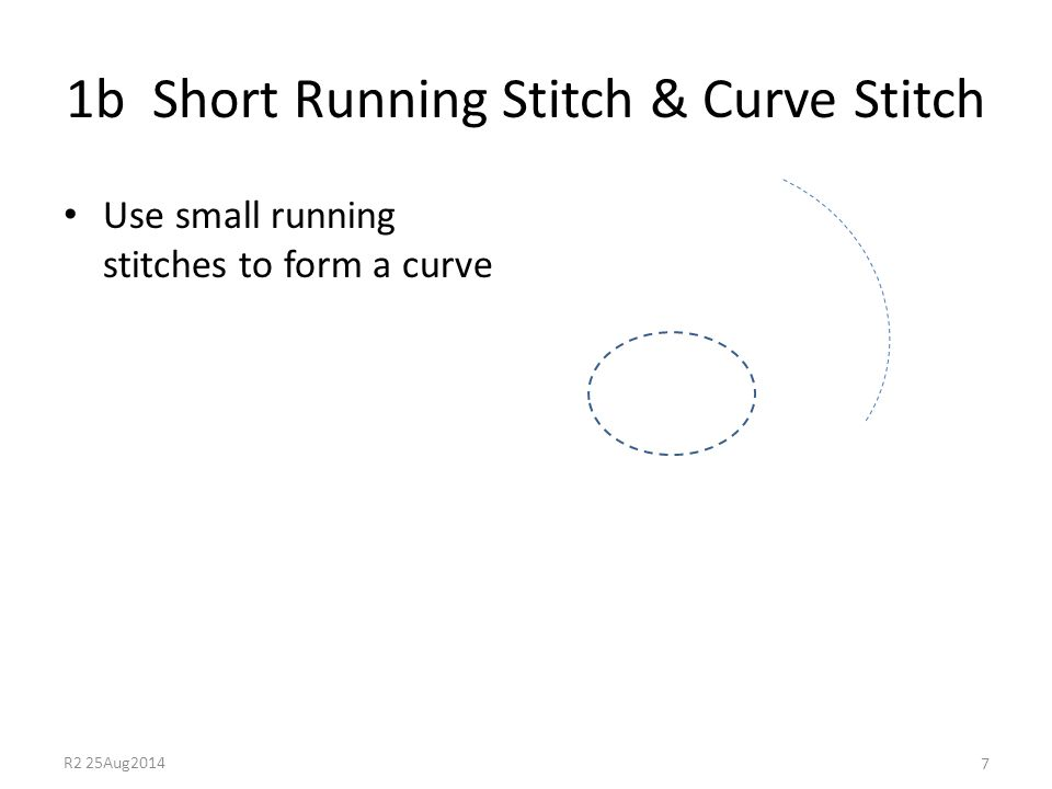 1b Short Running Stitch & Curve Stitch Use small running stitches to form a curve 7 R2 25Aug2014