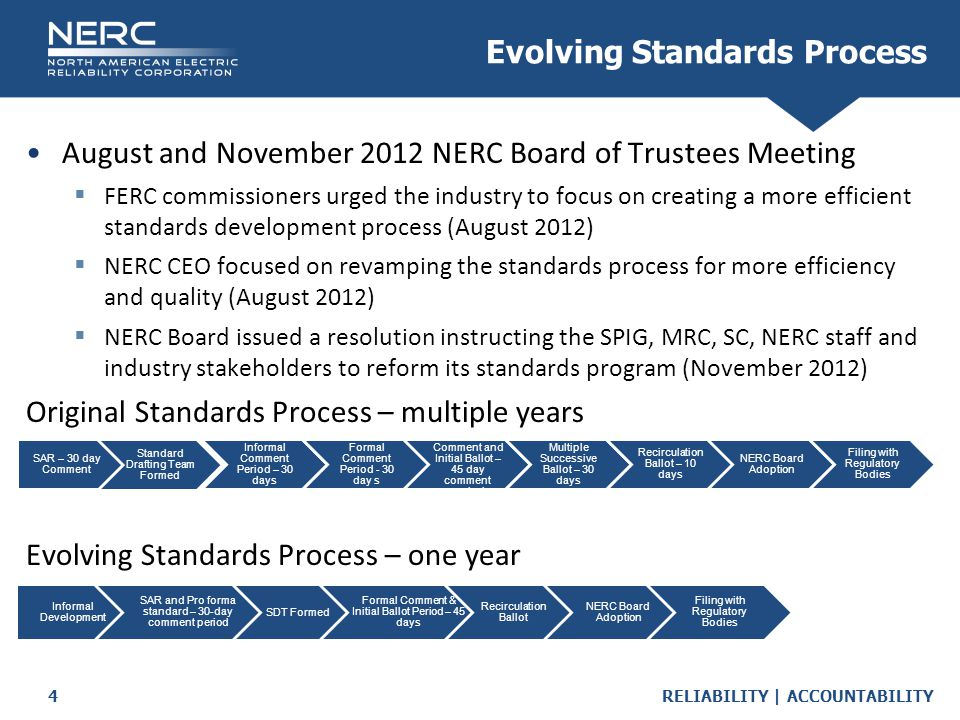 RELIABILITY | ACCOUNTABILITY4 Evolving Standards Process August and November 2012 NERC Board of Trustees Meeting  FERC commissioners urged the industry to focus on creating a more efficient standards development process (August 2012)  NERC CEO focused on revamping the standards process for more efficiency and quality (August 2012)  NERC Board issued a resolution instructing the SPIG, MRC, SC, NERC staff and industry stakeholders to reform its standards program (November 2012) Original Standards Process – multiple years Evolving Standards Process – one year SAR – 30 day Comment Standard Drafting Team Formed Informal Comment Period – 30 days Formal Comment Period - 30 day s Formal Comment and Initial Ballot – 45 day comment period Multiple Successive Ballot – 30 days Recirculation Ballot – 10 days NERC Board Adoption Filing with Regulatory Bodies Informal Development SAR and Pro forma standard – 30-day comment period SDT Formed Formal Comment & Initial Ballot Period – 45 days Recirculation Ballot NERC Board Adoption Filing with Regulatory Bodies