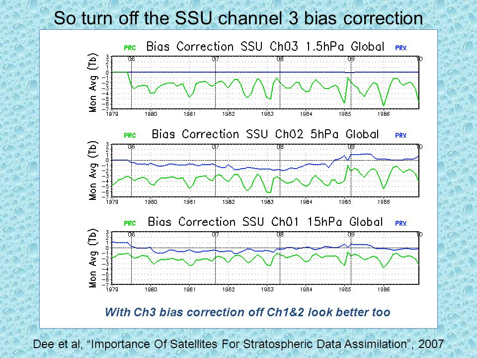 With Ch3 bias correction off Ch1&2 look better too So turn off the SSU channel 3 bias correction Dee et al, Importance Of Satellites For Stratospheric Data Assimilation , 2007