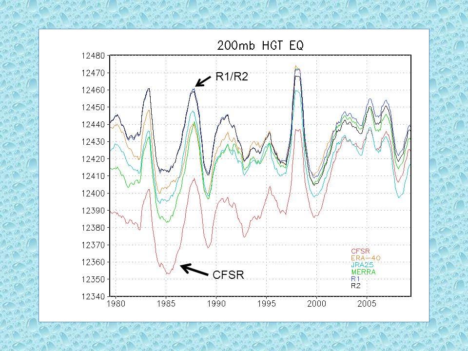CFSRR Cold bias compared to radiosondes 20N-20S