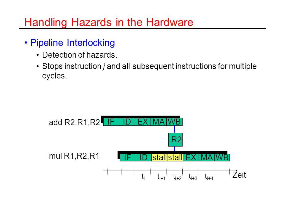 Handling Hazards in the Hardware Pipeline Interlocking Detection of hazards.