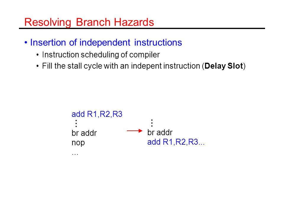 Resolving Branch Hazards Insertion of independent instructions Instruction scheduling of compiler Fill the stall cycle with an indepent instruction (Delay Slot) add R1,R2,R3 br addr nop...