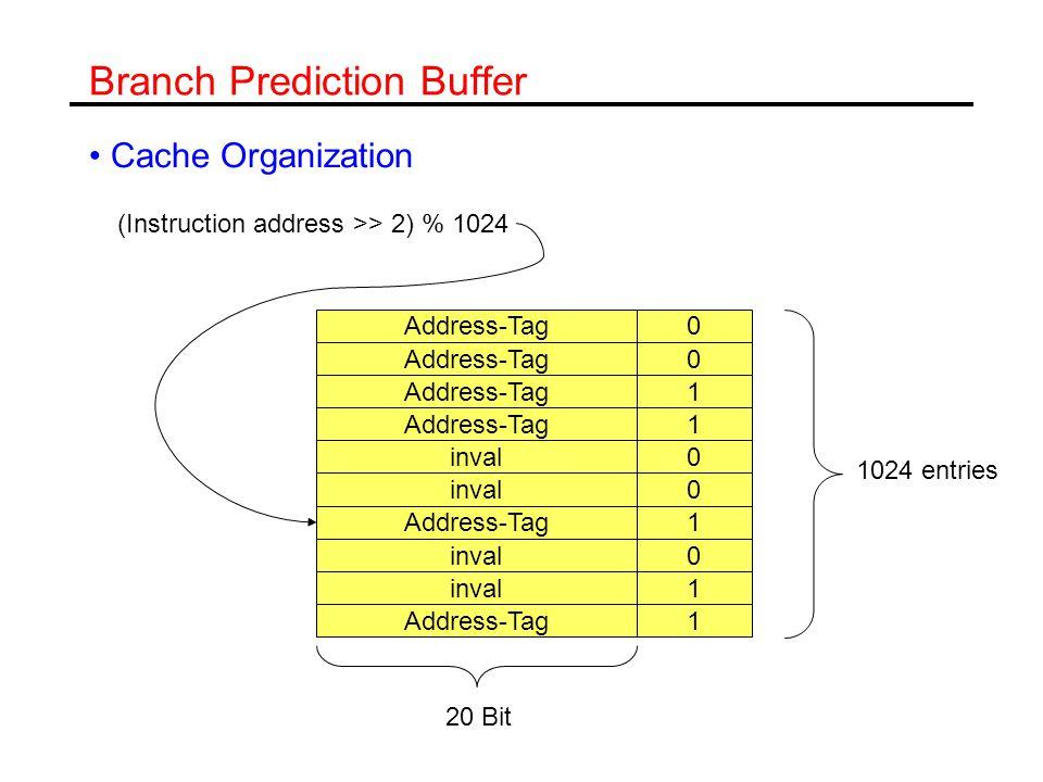 Branch Prediction Buffer Cache Organization Address-Tag0 0 1 1 inval0 0 Address-Tag1 inval0 1 Address-Tag1 1024 entries (Instruction address >> 2) % 1024 20 Bit