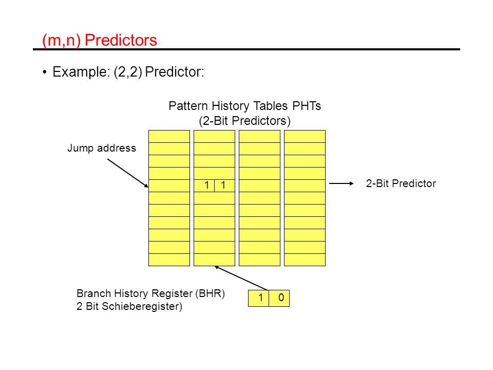 (m,n) Predictors Example: (2,2) Predictor: Pattern History Tables PHTs (2-Bit Predictors) 11 10 Branch History Register (BHR) 2 Bit Schieberegister) Jump address 2-Bit Predictor