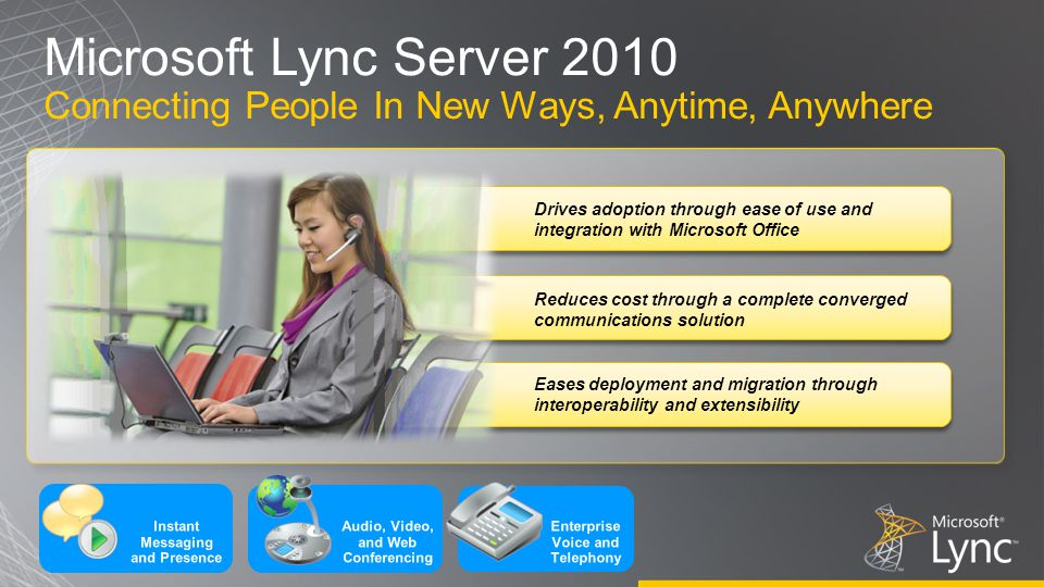 Microsoft Lync Server 2010 Connecting People In New Ways, Anytime, Anywhere Eases deployment and migration through interoperability and extensibility Drives adoption through ease of use and integration with Microsoft Office Reduces cost through a complete converged communications solution Enterprise Voice and Telephony Audio, Video, and Web Conferencing Instant Messaging and Presence