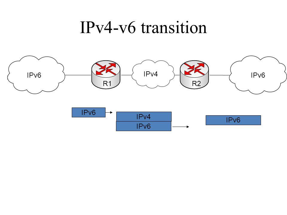 IPv4-v6 transition IPv6 R1R2 IPv6 IPv4 IPv6 IPv4 IPv6