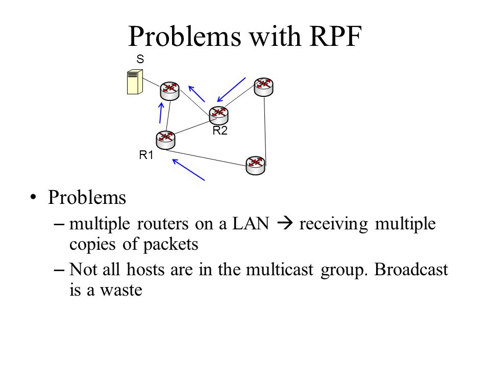 Problems with RPF Problems – multiple routers on a LAN  receiving multiple copies of packets – Not all hosts are in the multicast group.