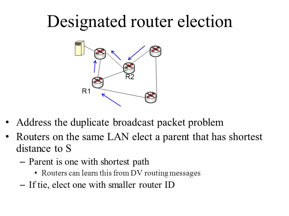 Designated router election Address the duplicate broadcast packet problem Routers on the same LAN elect a parent that has shortest distance to S – Parent is one with shortest path Routers can learn this from DV routing messages – If tie, elect one with smaller router ID R1 R2