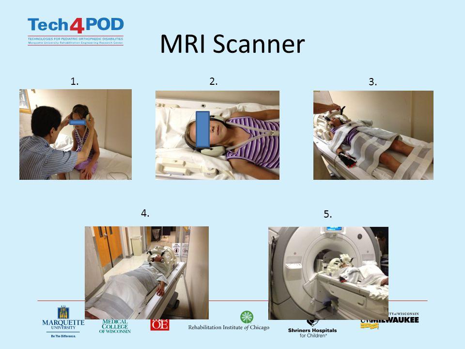 MRI Scanner 1. 5. 4. 3. 2.
