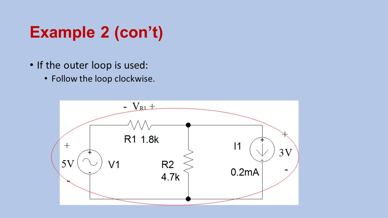 Example 2 (con't) If the outer loop is used: Follow the loop clockwise.