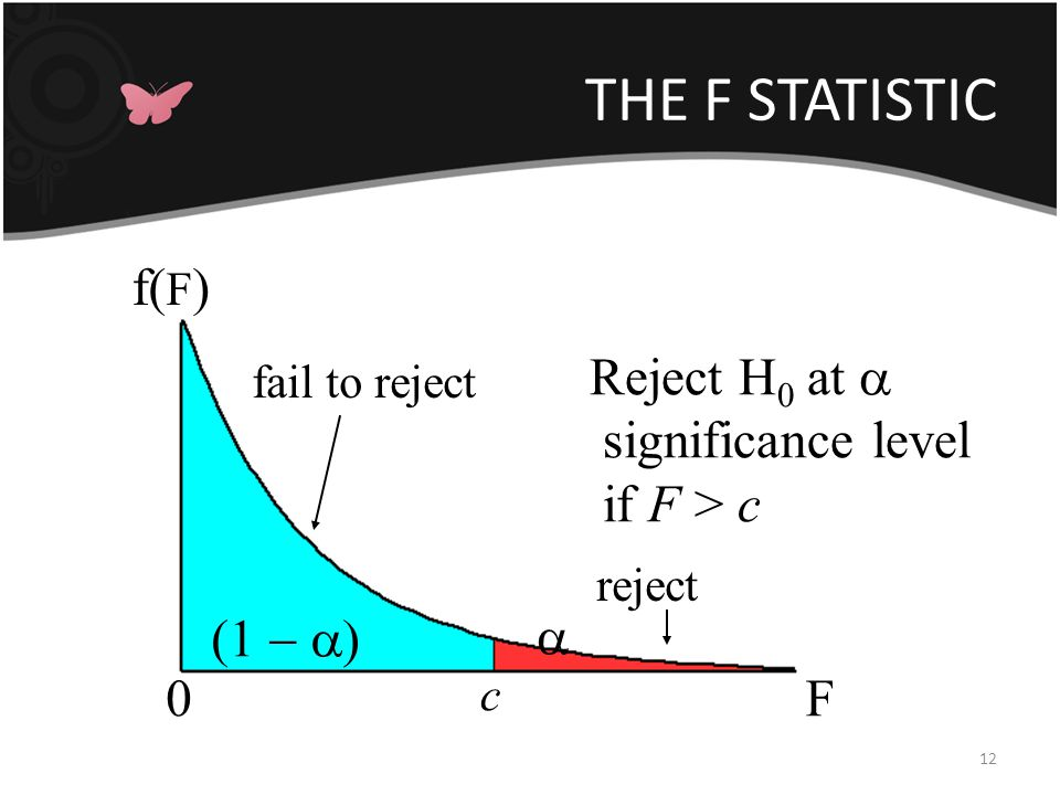 THE F STATISTIC 12 0 c   f( F ) F reject fail to reject Reject H 0 at  significance level if F > c