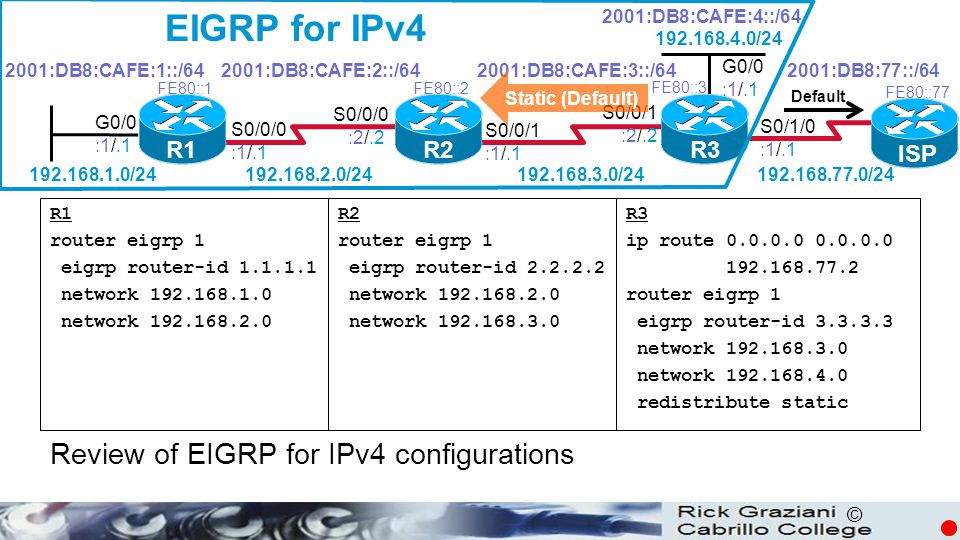 © EIGRP for IPv4 R1 router eigrp 1 eigrp router-id 1.1.1.1 network 192.168.1.0 network 192.168.2.0 R2 router eigrp 1 eigrp router-id 2.2.2.2 network 192.168.2.0 network 192.168.3.0 R1 R2R3 G0/0 :1/.1 S0/0/0 :1/.1 S0/0/1 :1/.1 S0/0/0 :2/.2 S0/0/1 :2/.2 2001:DB8:CAFE:1::/642001:DB8:CAFE:2::/642001:DB8:CAFE:3::/64 2001:DB8:CAFE:4::/64 192.168.1.0/24192.168.2.0/24 192.168.3.0/24 192.168.4.0/24 FE80::1FE80::2 FE80::3 G0/0 :1/.1 ISP FE80::77 S0/1/0 :1/.1 192.168.77.0/24 2001:DB8:77::/64 R3 ip route 0.0.0.0 0.0.0.0 192.168.77.2 router eigrp 1 eigrp router-id 3.3.3.3 network 192.168.3.0 network 192.168.4.0 redistribute static Review of EIGRP for IPv4 configurations Default Static (Default)