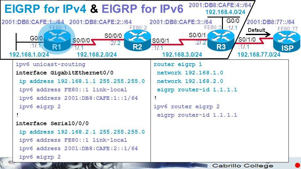© EIGRP for IPv4 & EIGRP for IPv6 ipv6 unicast-routing interface GigabitEthernet0/0 ip address 192.168.1.1 255.255.255.0 ipv6 address FE80::1 link-local ipv6 address 2001:DB8:CAFE:1::1/64 ipv6 eigrp 2 .
