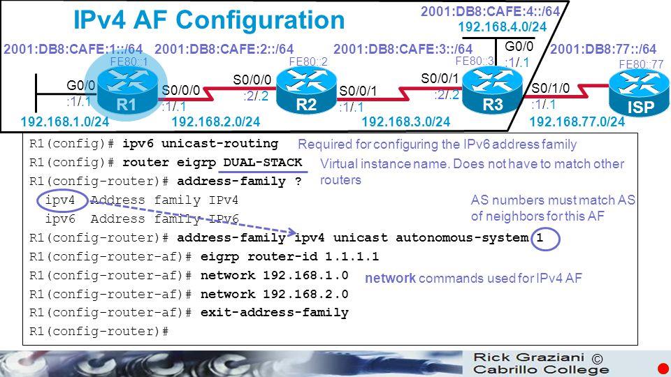 © IPv4 AF Configuration R1(config)# ipv6 unicast-routing R1(config)# router eigrp DUAL-STACK R1(config-router)# address-family .