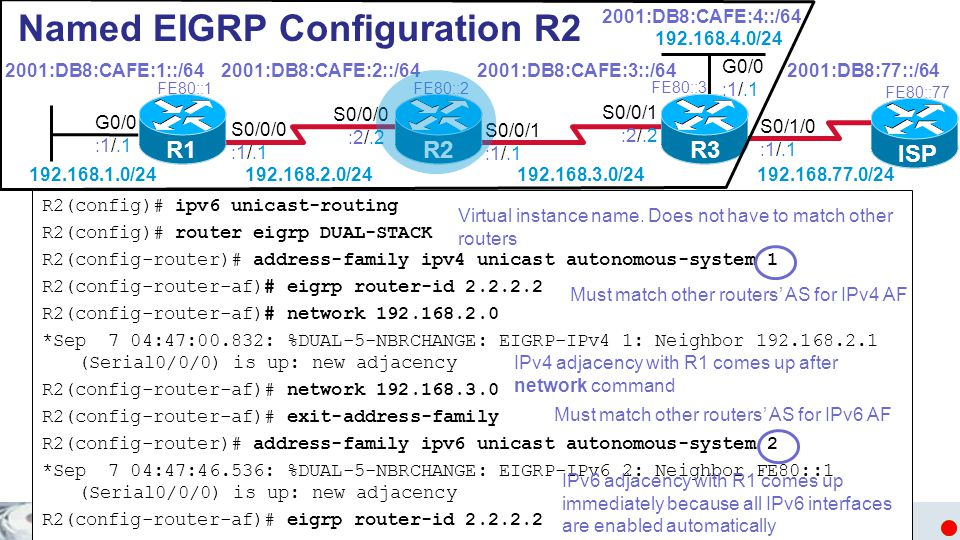© Named EIGRP Configuration R2 R2(config)# ipv6 unicast-routing R2(config)# router eigrp DUAL-STACK R2(config-router)# address-family ipv4 unicast autonomous-system 1 R2(config-router-af)# eigrp router-id 2.2.2.2 R2(config-router-af)# network 192.168.2.0 *Sep 7 04:47:00.832: %DUAL-5-NBRCHANGE: EIGRP-IPv4 1: Neighbor 192.168.2.1 (Serial0/0/0) is up: new adjacency R2(config-router-af)# network 192.168.3.0 R2(config-router-af)# exit-address-family R2(config-router)# address-family ipv6 unicast autonomous-system 2 *Sep 7 04:47:46.536: %DUAL-5-NBRCHANGE: EIGRP-IPv6 2: Neighbor FE80::1 (Serial0/0/0) is up: new adjacency R2(config-router-af)# eigrp router-id 2.2.2.2 IPv4 adjacency with R1 comes up after network command IPv6 adjacency with R1 comes up immediately because all IPv6 interfaces are enabled automatically R1 R2R3 G0/0 :1/.1 S0/0/0 :1/.1 S0/0/1 :1/.1 S0/0/0 :2/.2 S0/0/1 :2/.2 2001:DB8:CAFE:1::/642001:DB8:CAFE:2::/642001:DB8:CAFE:3::/64 2001:DB8:CAFE:4::/64 192.168.1.0/24192.168.2.0/24 192.168.3.0/24 192.168.4.0/24 FE80::1FE80::2 FE80::3 G0/0 :1/.1 ISP FE80::77 S0/1/0 :1/.1 192.168.77.0/24 2001:DB8:77::/64 Virtual instance name.