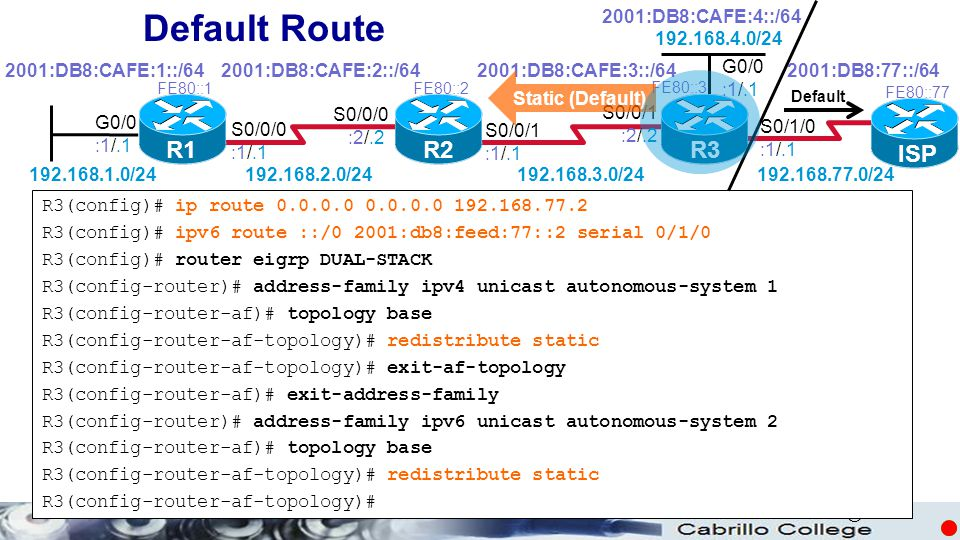 © Default Route R3(config)# ip route 0.0.0.0 0.0.0.0 192.168.77.2 R3(config)# ipv6 route ::/0 2001:db8:feed:77::2 serial 0/1/0 R3(config)# router eigrp DUAL-STACK R3(config-router)# address-family ipv4 unicast autonomous-system 1 R3(config-router-af)# topology base R3(config-router-af-topology)# redistribute static R3(config-router-af-topology)# exit-af-topology R3(config-router-af)# exit-address-family R3(config-router)# address-family ipv6 unicast autonomous-system 2 R3(config-router-af)# topology base R3(config-router-af-topology)# redistribute static R3(config-router-af-topology)# R1 R2R3 G0/0 :1/.1 S0/0/0 :1/.1 S0/0/1 :1/.1 S0/0/0 :2/.2 S0/0/1 :2/.2 2001:DB8:CAFE:1::/642001:DB8:CAFE:2::/642001:DB8:CAFE:3::/64 2001:DB8:CAFE:4::/64 192.168.1.0/24192.168.2.0/24 192.168.3.0/24 192.168.4.0/24 FE80::1FE80::2 FE80::3 G0/0 :1/.1 ISP FE80::77 S0/1/0 :1/.1 192.168.77.0/24 2001:DB8:77::/64 Default Static (Default)