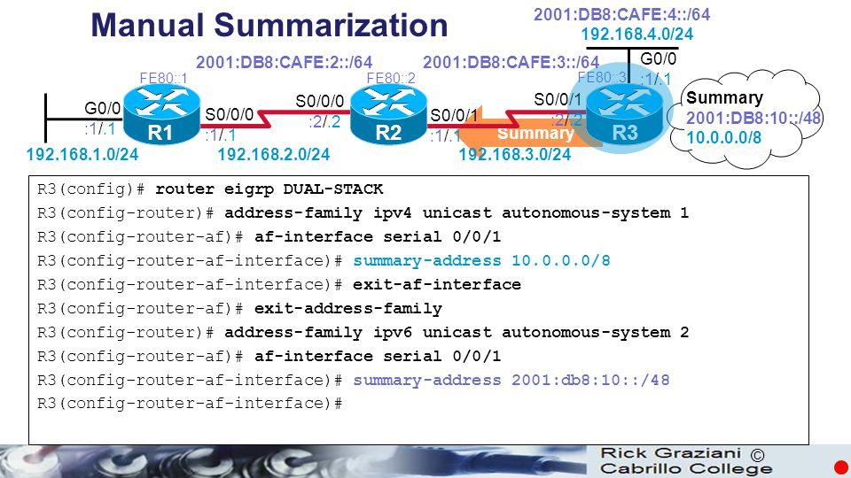 © R3(config)# router eigrp DUAL-STACK R3(config-router)# address-family ipv4 unicast autonomous-system 1 R3(config-router-af)# af-interface serial 0/0/1 R3(config-router-af-interface)# summary-address 10.0.0.0/8 R3(config-router-af-interface)# exit-af-interface R3(config-router-af)# exit-address-family R3(config-router)# address-family ipv6 unicast autonomous-system 2 R3(config-router-af)# af-interface serial 0/0/1 R3(config-router-af-interface)# summary-address 2001:db8:10::/48 R3(config-router-af-interface)# Summary 2001:DB8:10::/48 10.0.0.0/8 Summary Manual Summarization R1 R2R3 G0/0 :1/.1 S0/0/0 :1/.1 S0/0/1 :1/.1 S0/0/0 :2/.2 S0/0/1 :2/.2 2001:DB8:CAFE:2::/642001:DB8:CAFE:3::/64 2001:DB8:CAFE:4::/64 192.168.1.0/24192.168.2.0/24 192.168.3.0/24 192.168.4.0/24 FE80::1FE80::2 FE80::3 G0/0 :1/.1