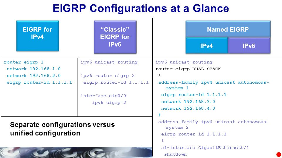 © EIGRP Configurations at a Glance Classic EIGRP for IPv6 EIGRP for IPv4 router eigrp 1 network 192.168.1.0 network 192.168.2.0 eigrp router-id 1.1.1.1 ipv6 unicast-routing ipv6 router eigrp 2 eigrp router-id 1.1.1.1 interface gig0/0 ipv6 eigrp 2 IPv4 IPv6 Named EIGRP ipv6 unicast-routing router eigrp DUAL-STACK .