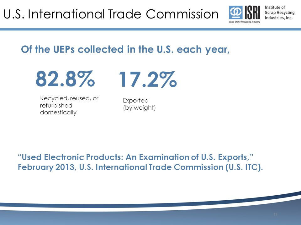 U.S. International Trade Commission Of the UEPs collected in the U.S.