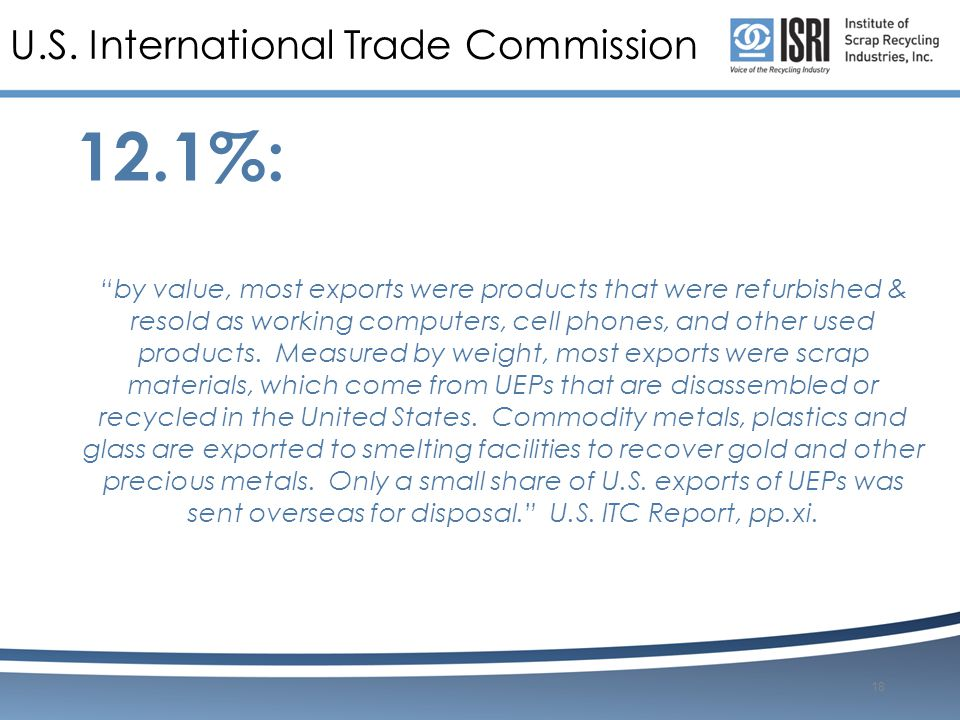 """U.S. International Trade Commission 12.1%: """"by value, most exports were products that were refurbished & resold as working computers, cell phones, and"""
