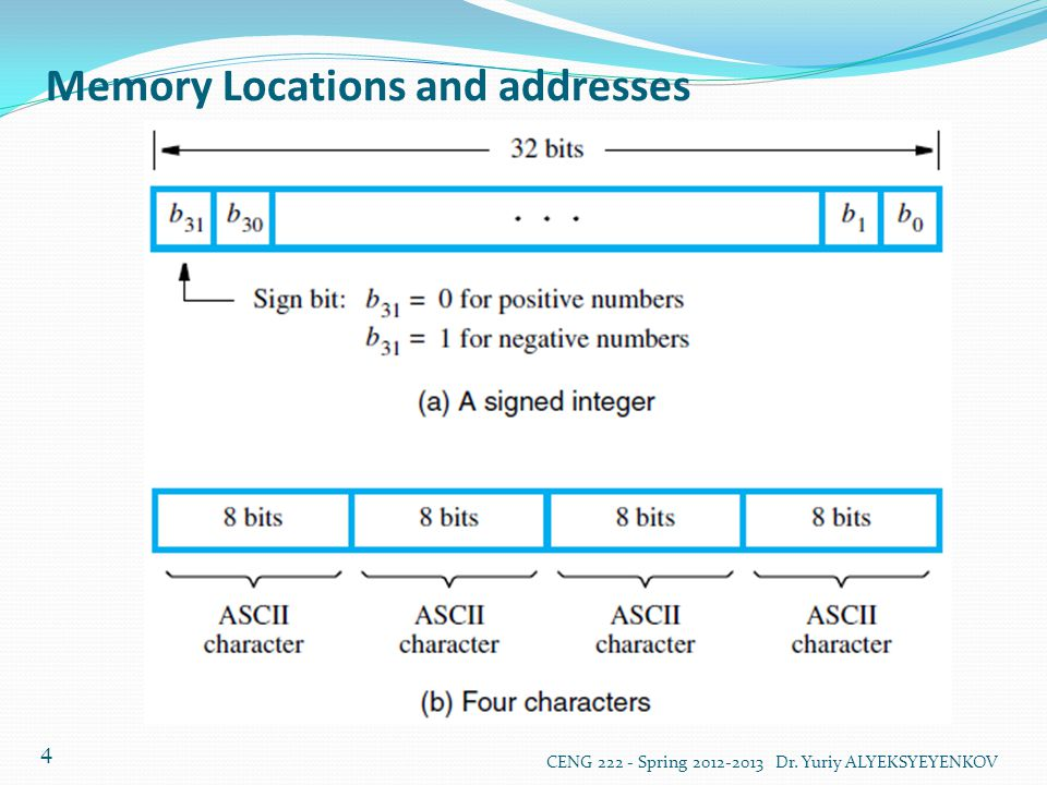 Memory Locations and addresses CENG 222 - Spring 2012-2013 Dr.
