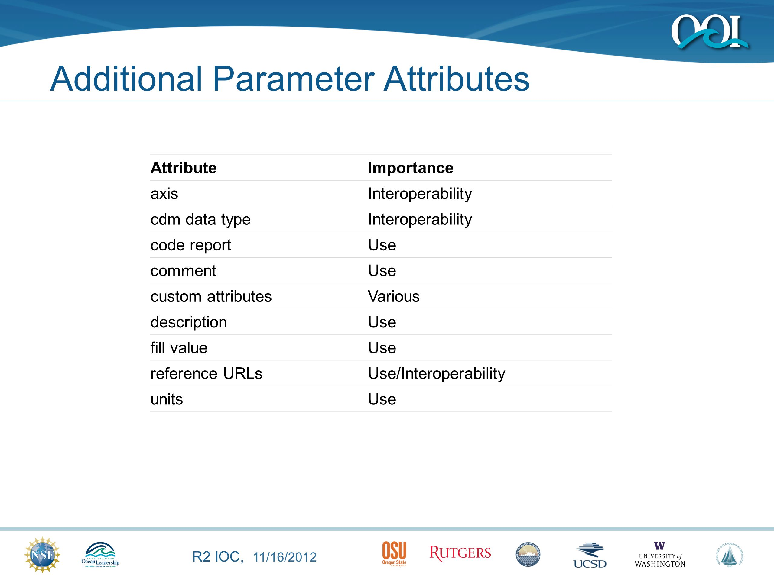 R2 IOC, 11/16/2012 Sources of Parameter Attributes Instrument Operation Specification (IOS): Defines in detail the streams of data coming off of the instrument.